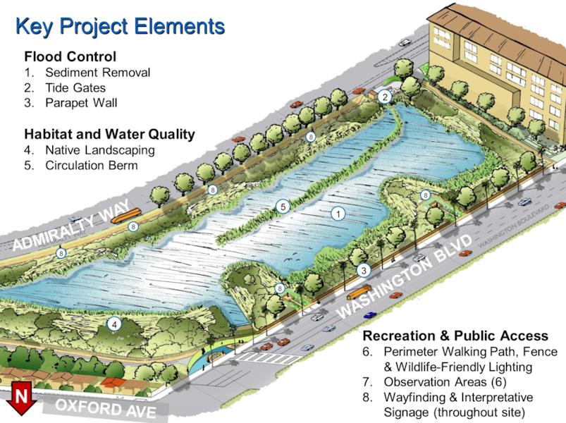 Marina del Rey's Oxford Retention Basin Multi-Use Enhancement Project